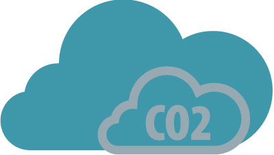 pic CO2